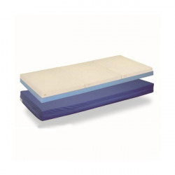 Matelas anti-escarres Combi Max Visco