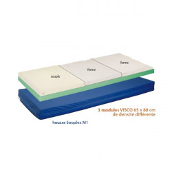 Matelas anti escarres Visco Tri-Modul