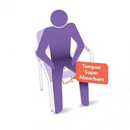 Protège seau pour chaise percée CareBag