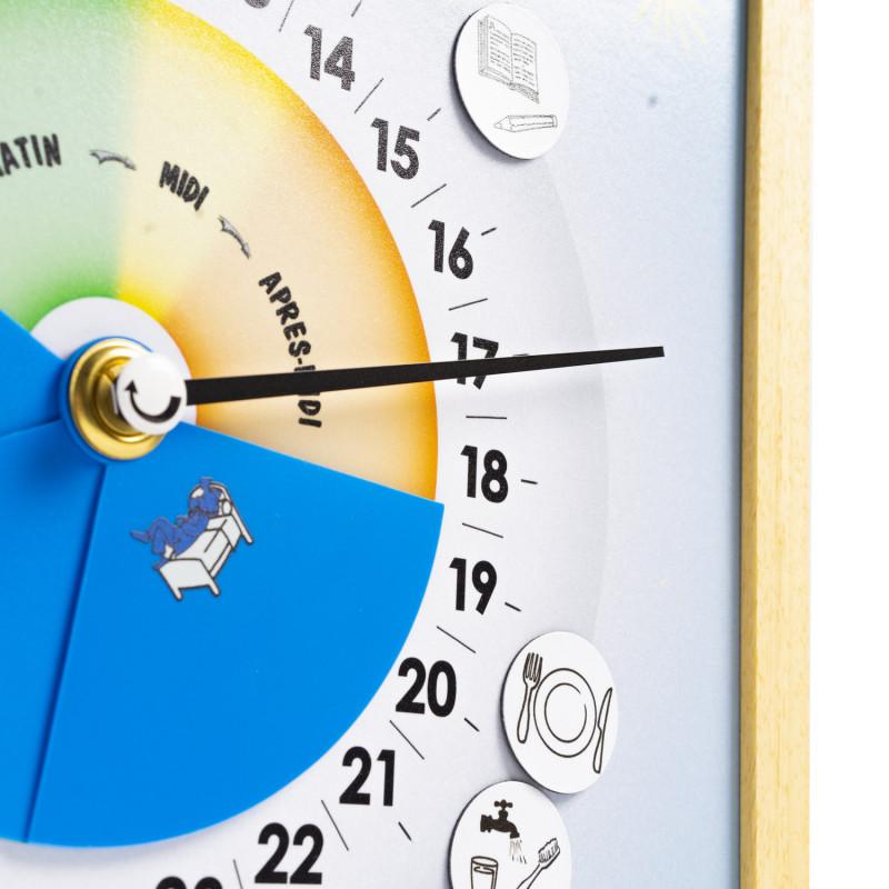 Horloge Synopte Alzheimer